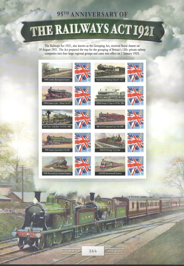 BC-500 2016 The Railways Act 1961 95th Anniversary Business Smilers Sheet